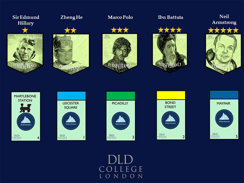 DLD College London Social Sciences Rewards Badges